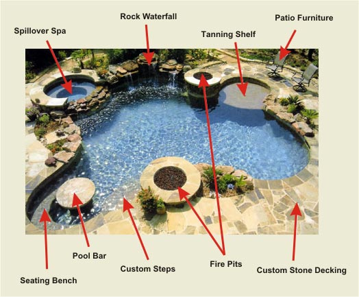 great ideas able gunite pool spas